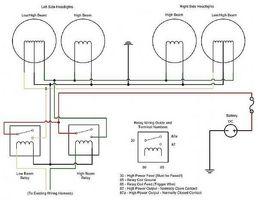 Hvordan finne en kort i ledninger