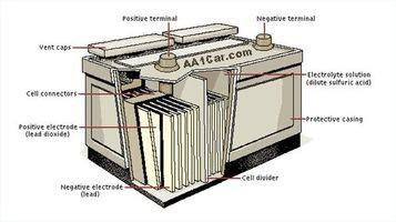 Hvordan å gjenoppbygge et bilbatteri