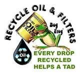 Hvordan å resirkulere brukt motorolje og filtre