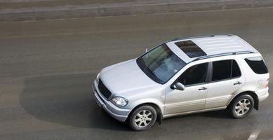 SUV takluke sikkerhet